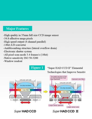 Sony готовит 34.8МП матрицу 36х24мм