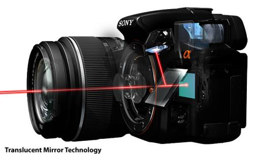 Sony SLT-A33 / SLT-A55